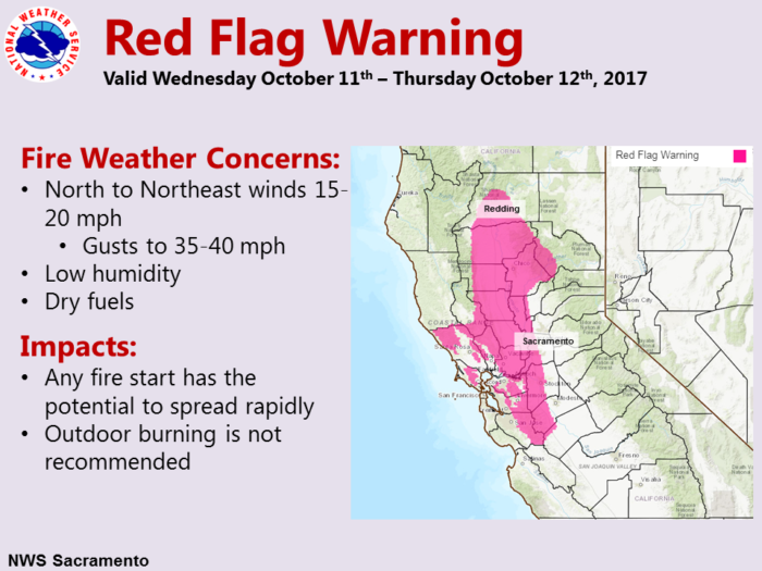 10-11 Red Flag Warning