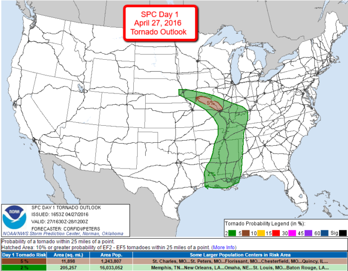 April 27 Tornado Outlook