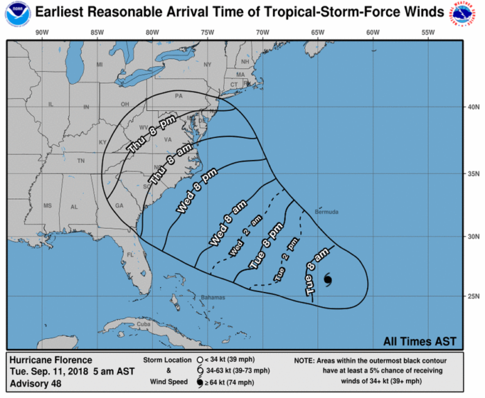 9-11 Earliest Arrival of TS Force Winds