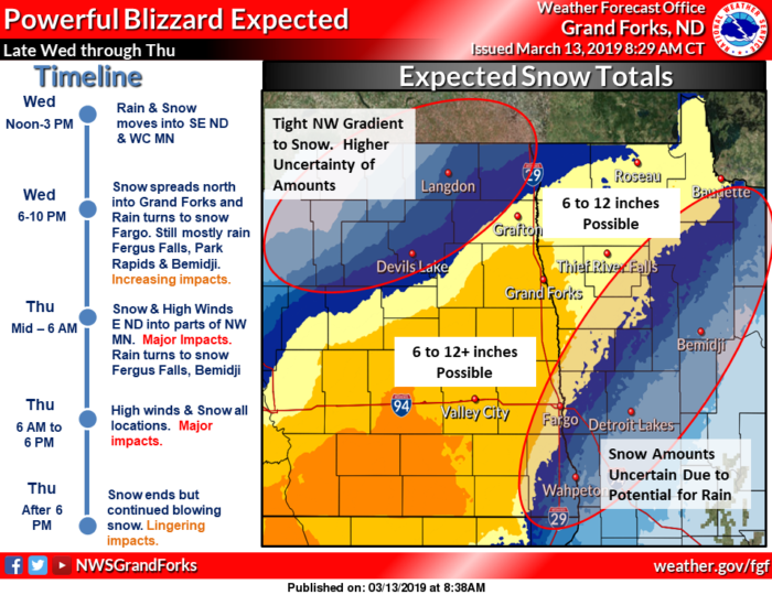 3-13 Blizzard via NWS Grand Forks